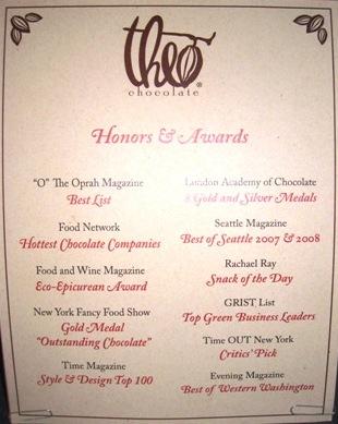 Theo's achievements.